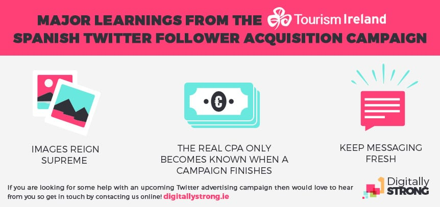 Twitter Advertising Campaign Tips - - Tourism Ireland - Digitally Strong