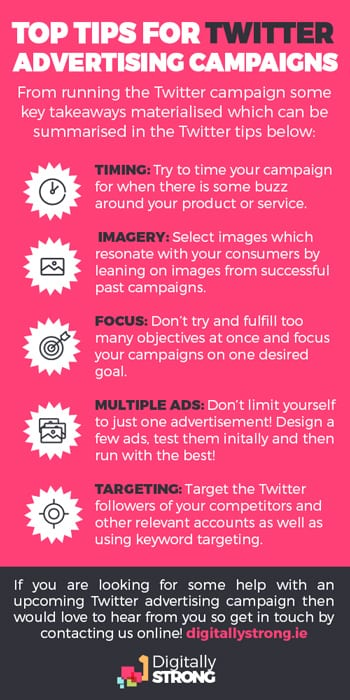Twitter Advertising Campaigns Tips - Digitally Strong